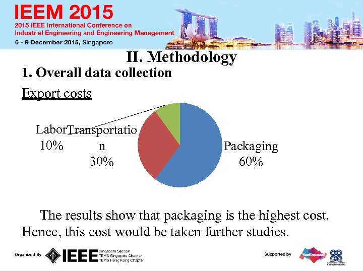 II. Methodology 1. Overall data collection Export costs Labor. Transportatio 10% n 30% Packaging