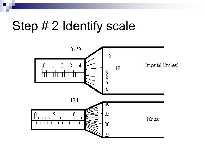Step # 2 Identify scale