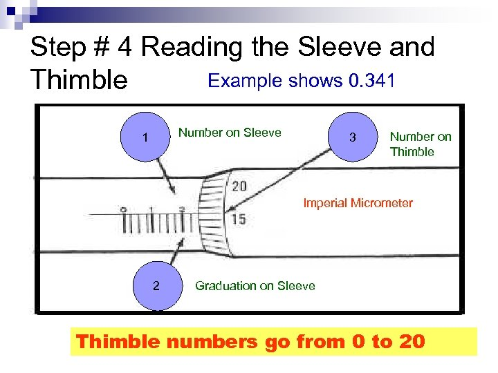 Step # 4 Reading the Sleeve and Example shows 0. 341 Thimble Number on