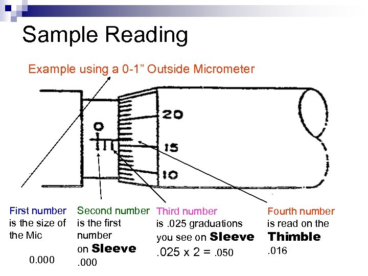 """Sample Reading Example using a 0 -1"""" Outside Micrometer First number is the size"""