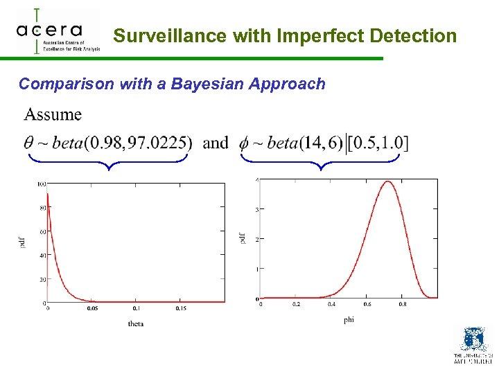 Surveillance with Imperfect Detection Comparison with a Bayesian Approach