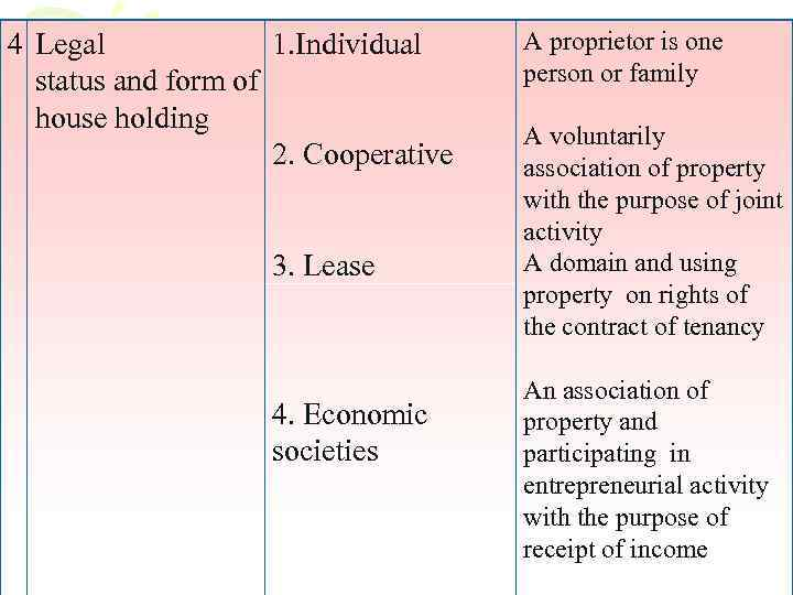 4 Legal 1. Individual status and form of house holding 2. Cooperative 3. Lease
