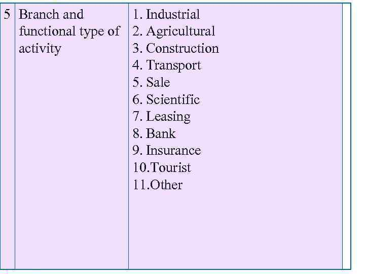 5 Branch and 1. Industrial functional type of 2. Agricultural activity 3. Construction 4.