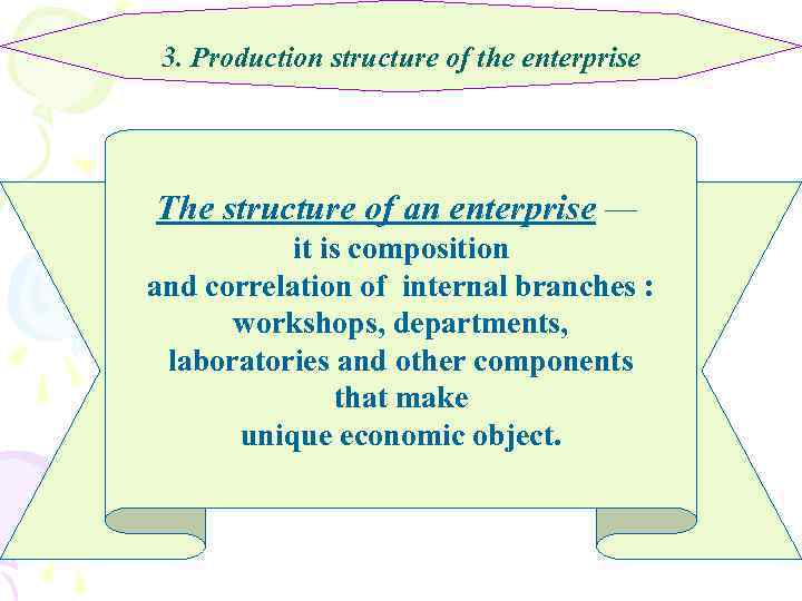3. Production structure of the enterprise The structure of an enterprise — it is