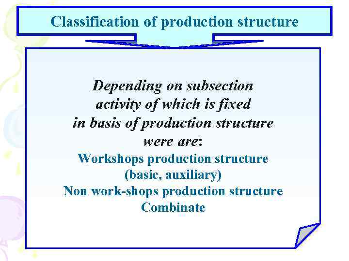 Classification of production structure Depending on subsection activity of which is fixed in basis