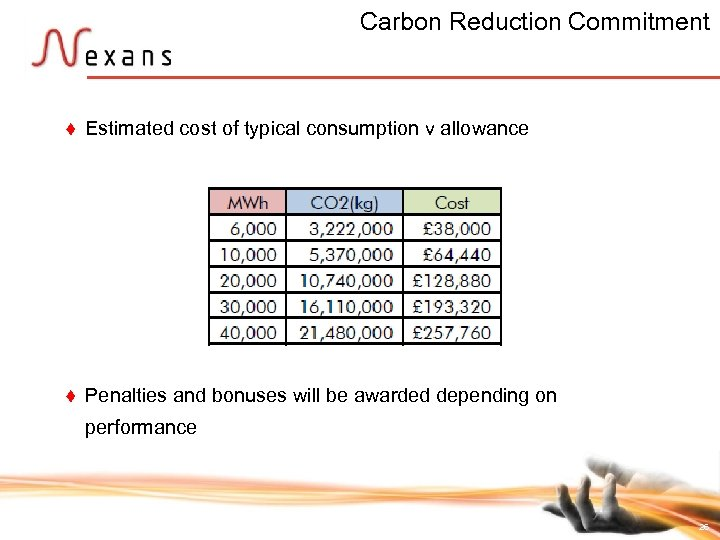 Carbon Reduction Commitment t Estimated cost of typical consumption v allowance t Penalties and