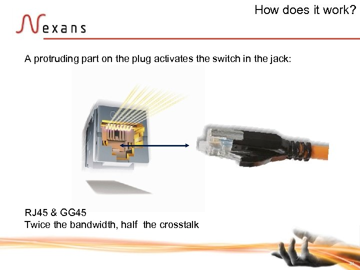 How does it work? A protruding part on the plug activates the switch in