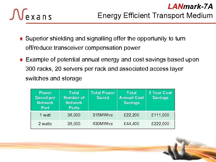 LANmark-7 A Energy Efficient Transport Medium t Superior shielding and signalling offer the opportunity