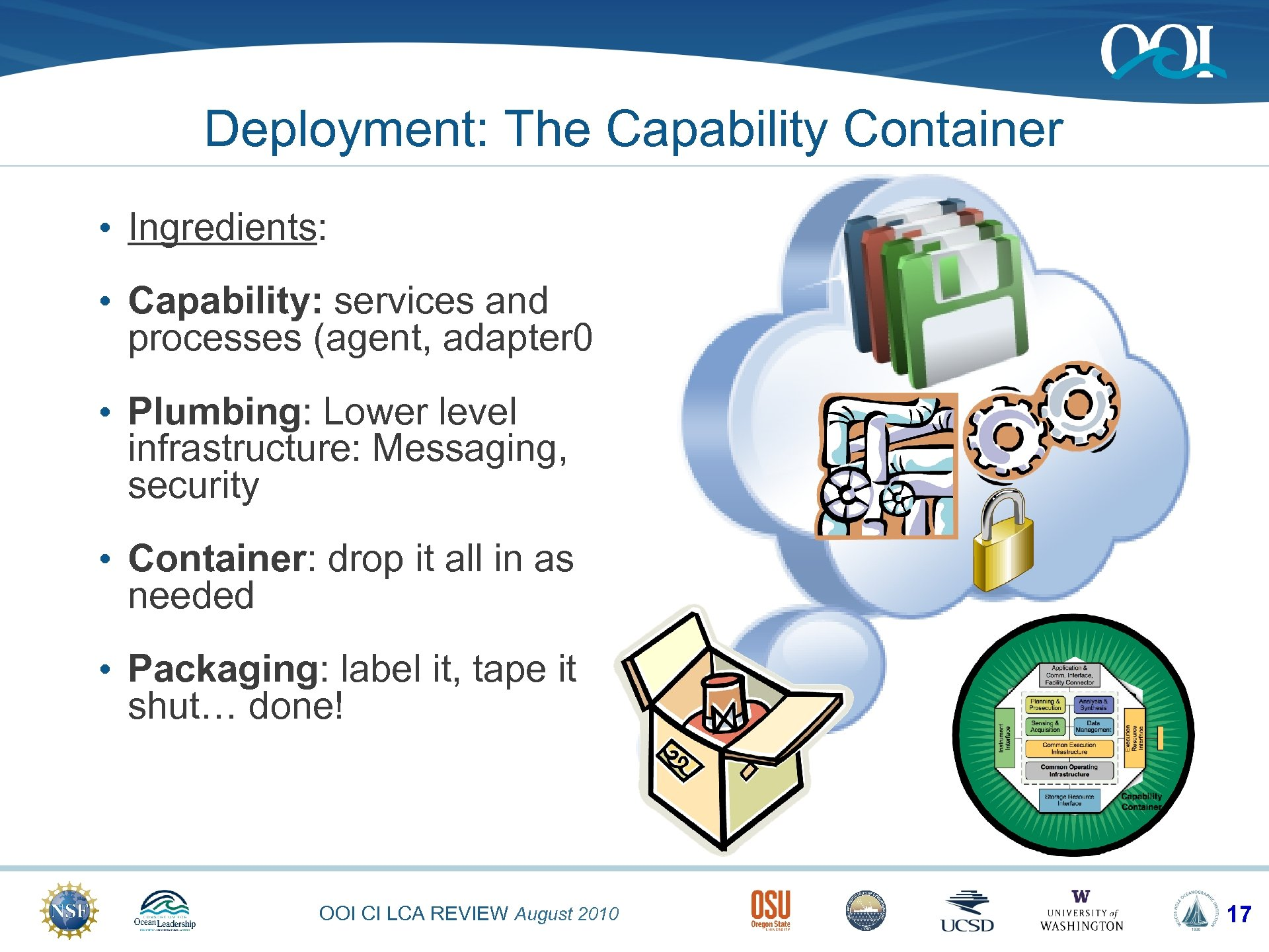 Deployment: The Capability Container • Ingredients: • Capability: services and processes (agent, adapter 0