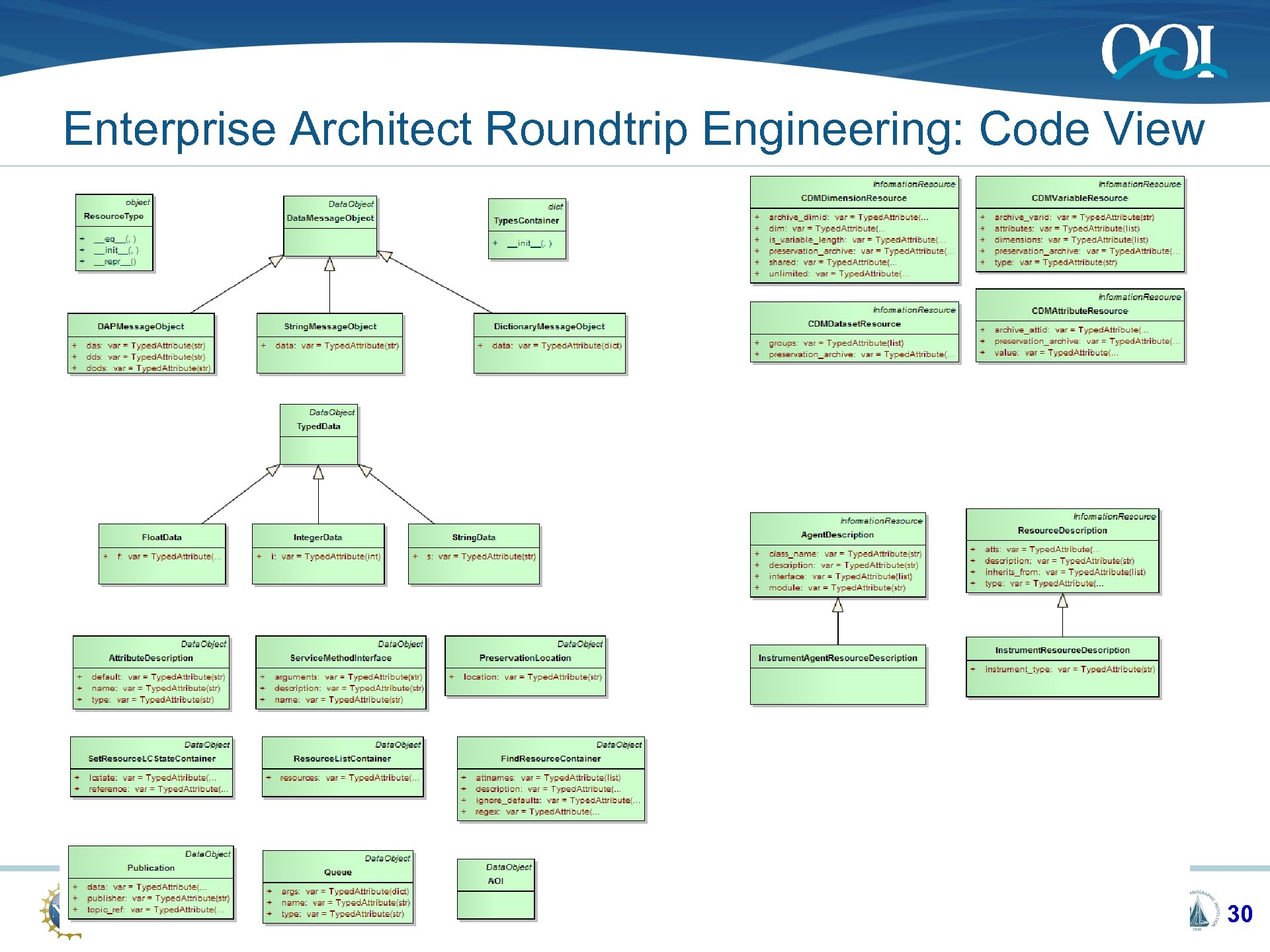 Enterprise Architect Roundtrip Engineering: Code View OOI CI LCA REVIEW August 2010 30