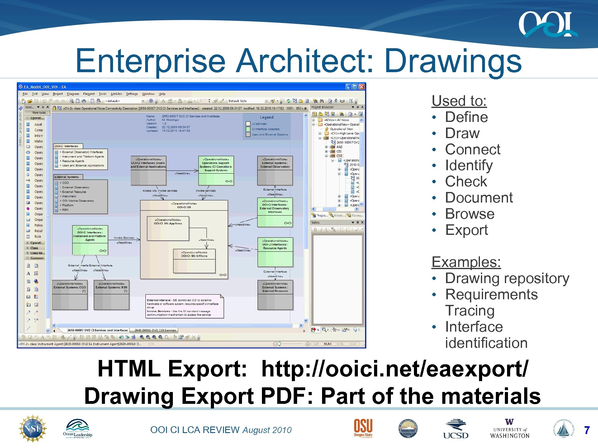 Enterprise Architect: Drawings Used to: • Define • Draw • Connect • Identify •