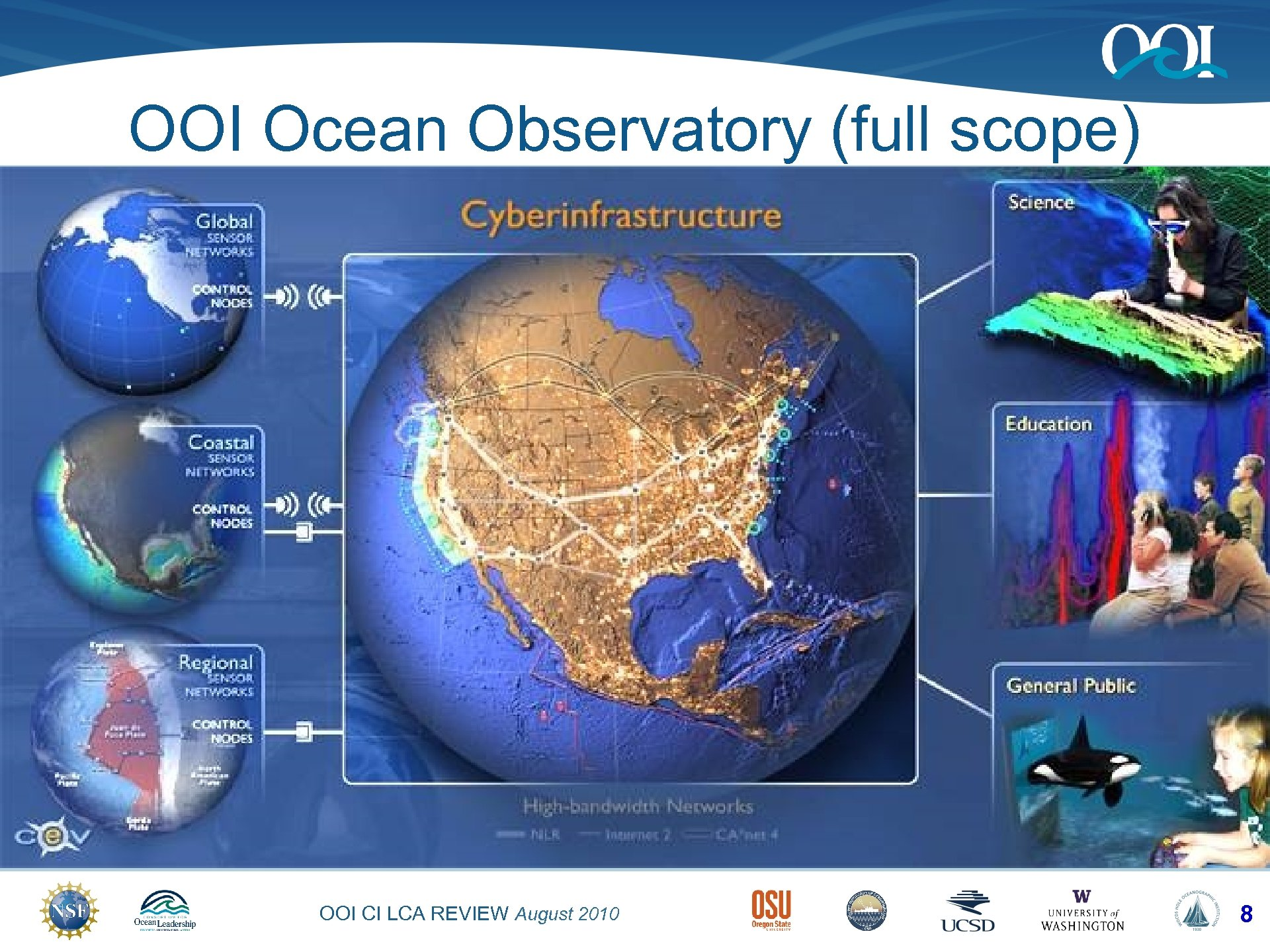 OOI Ocean Observatory (full scope) OOI CI LCA REVIEW August 2010 8