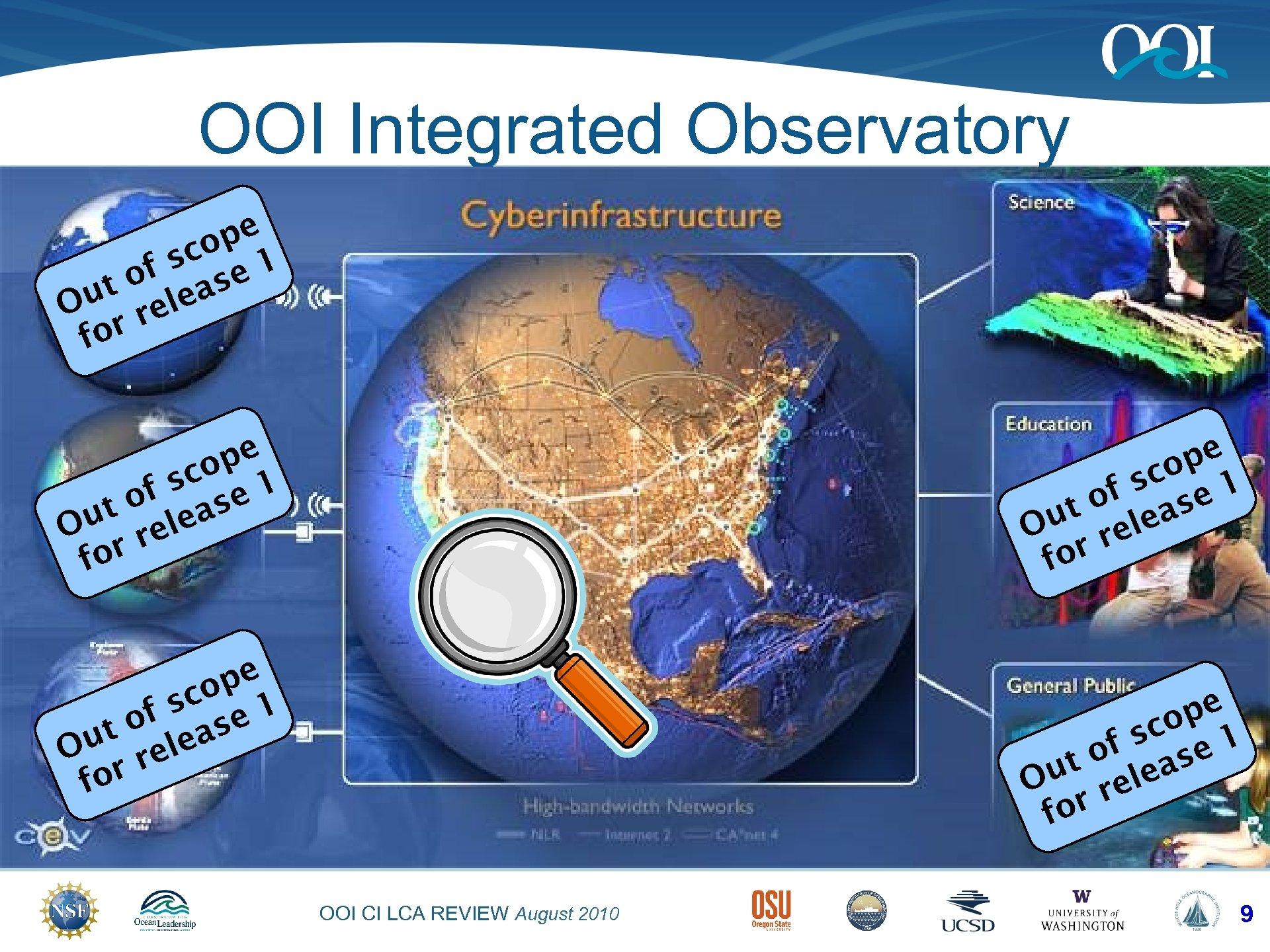 OOI Integrated Observatory pe co 1 f s se o ut elea O r