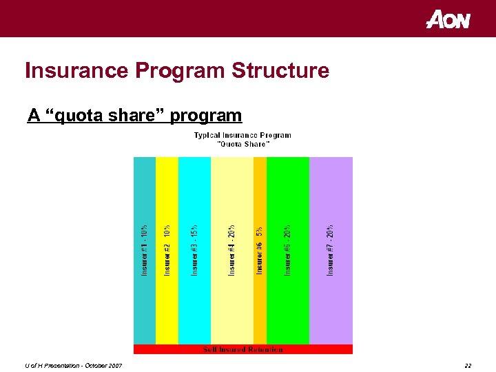 "Insurance Program Structure A ""quota share"" program U of H Presentation - October 2007"