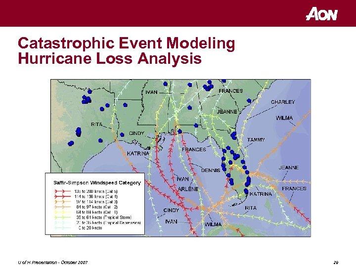 Catastrophic Event Modeling Hurricane Loss Analysis U of H Presentation - October 2007 29