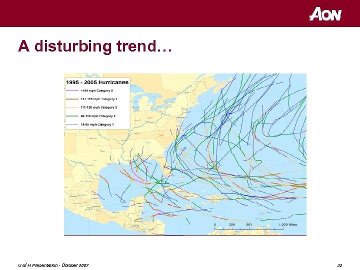 A disturbing trend… U of H Presentation - October 2007 32