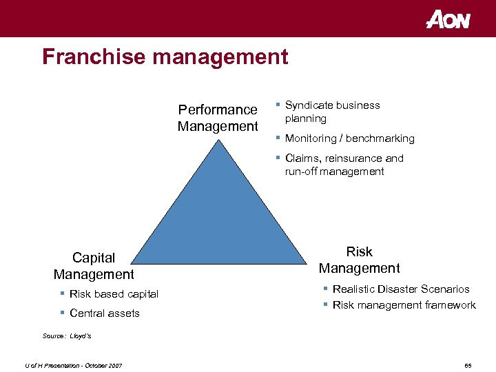 Franchise management Performance Management § Syndicate business planning § Monitoring / benchmarking § Claims,