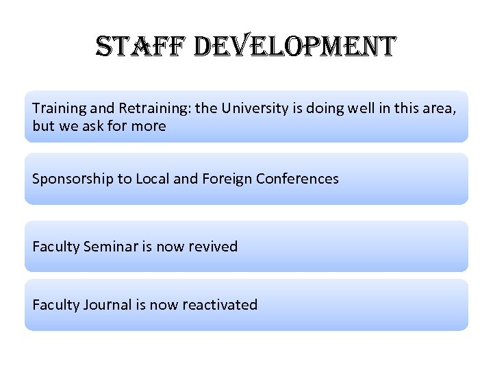 staff de. Velo. Pment Training and Retraining: the University is doing well in this