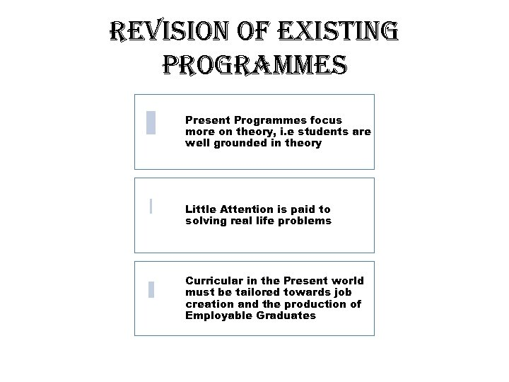 re. Vision of e. Xisting Programmes Present Programmes focus more on theory, i. e