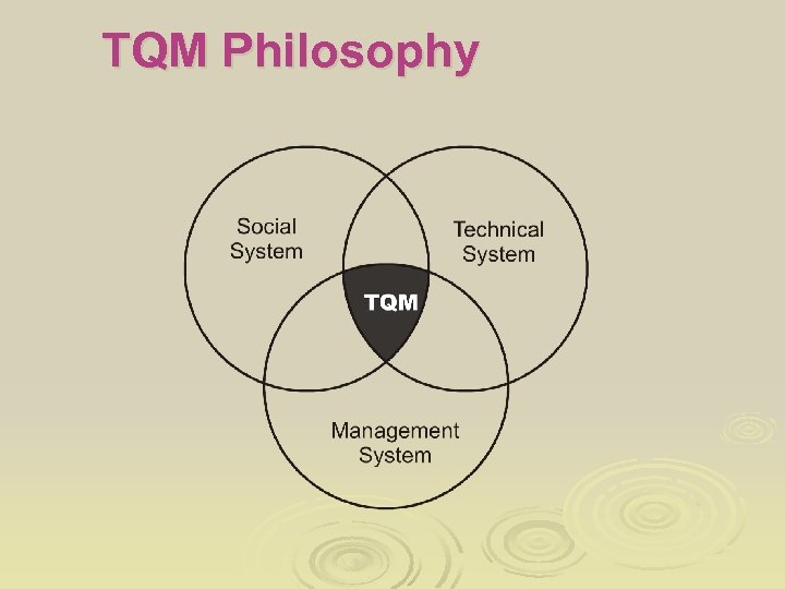 TQM Philosophy