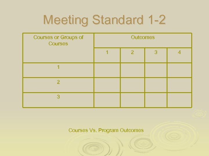 Meeting Standard 1 -2 Courses or Groups of Courses Outcomes 1 2 3 Courses