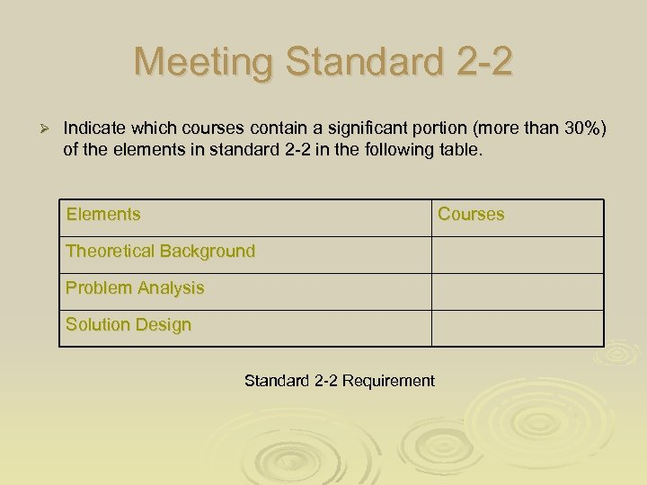Meeting Standard 2 -2 Ø Indicate which courses contain a significant portion (more than