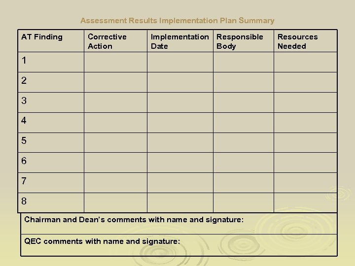 Assessment Results Implementation Plan Summary AT Finding Corrective Action Implementation Responsible Date Body