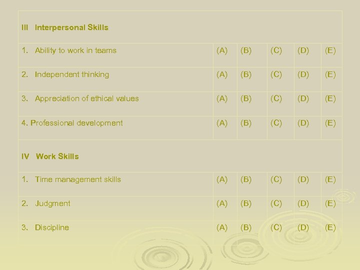 III Interpersonal Skills 1. Ability to work in teams (A) (B) (C) (D) (E)