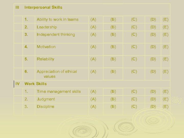 III Interpersonal Skills 1. (A) (B) (C) (D) (E) 2. Leadership (A) (B) (C)