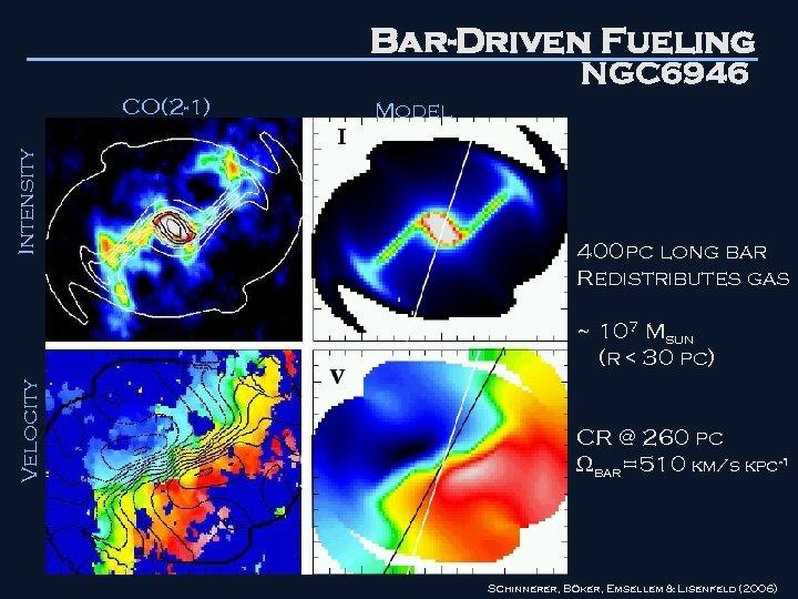 Bar-Driven Fueling NGC 6946 Intensity CO(2 -1) Model 400 pc long bar Redistributes gas