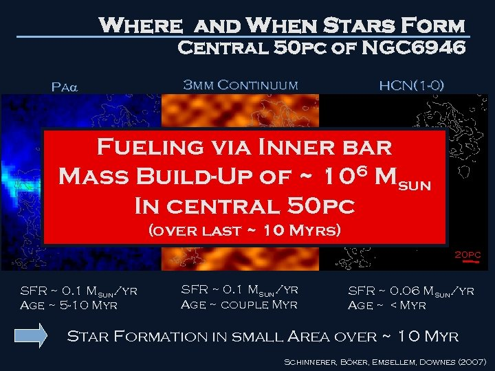 Where and When Stars Form Central 50 pc of NGC 6946 Pa 3 mm