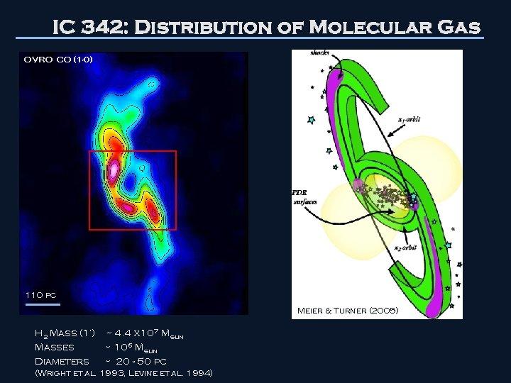 IC 342: Distribution of Molecular Gas OVRO CO (1 -0) 110 pc Meier &