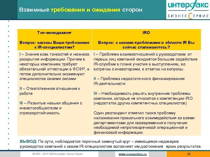 Взаимные требования и ожидания сторон • • • • • • • Топ-менеджмент IRO