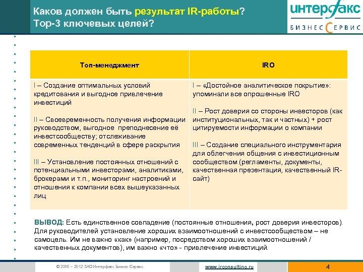 Каков должен быть результат IR-работы? Top-3 ключевых целей? • • • • • •