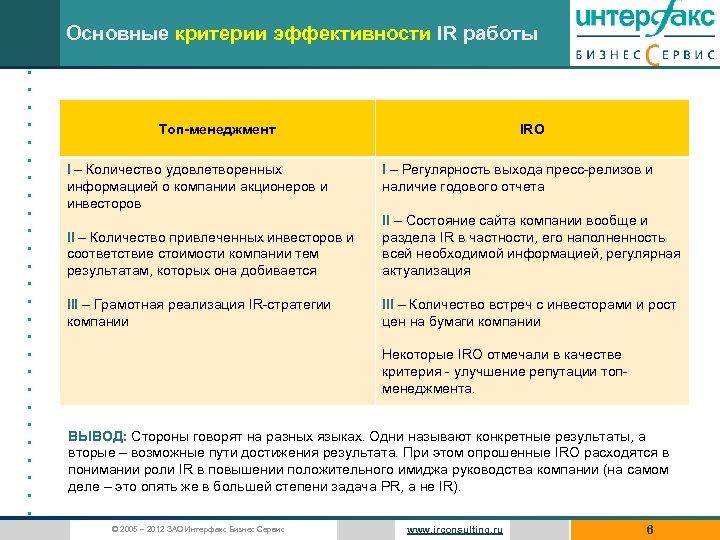 Основные критерии эффективности IR работы • • • • • • • Топ-менеджмент I