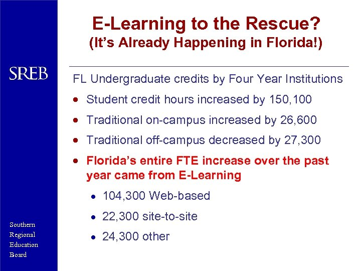 E-Learning to the Rescue? (It's Already Happening in Florida!) FL Undergraduate credits by Four
