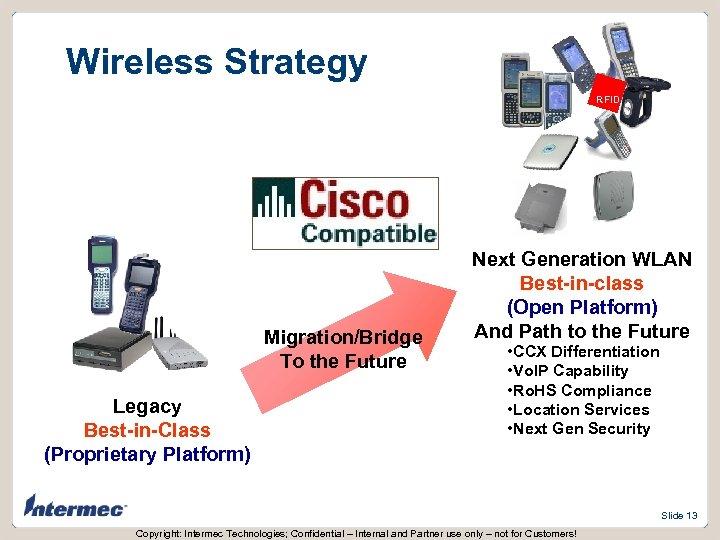 Wireless Strategy RFID Migration/Bridge To the Future Legacy Best-in-Class (Proprietary Platform) Next Generation WLAN