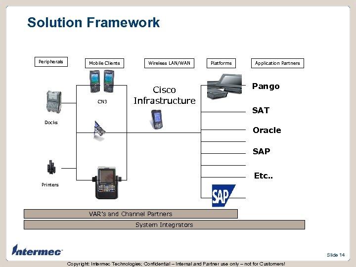 Solution Framework Peripherals Mobile Clients CN 3 Wireless LAN/WAN Cisco Infrastructure Docks Platforms Application