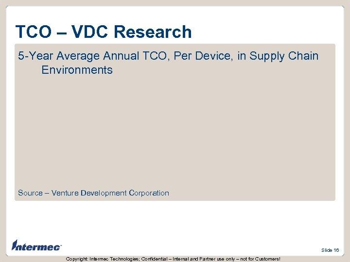 TCO – VDC Research 5 -Year Average Annual TCO, Per Device, in Supply Chain