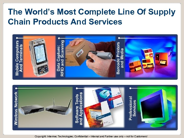 The World's Most Complete Line Of Supply Chain Products And Services Slide 2 Copyright: