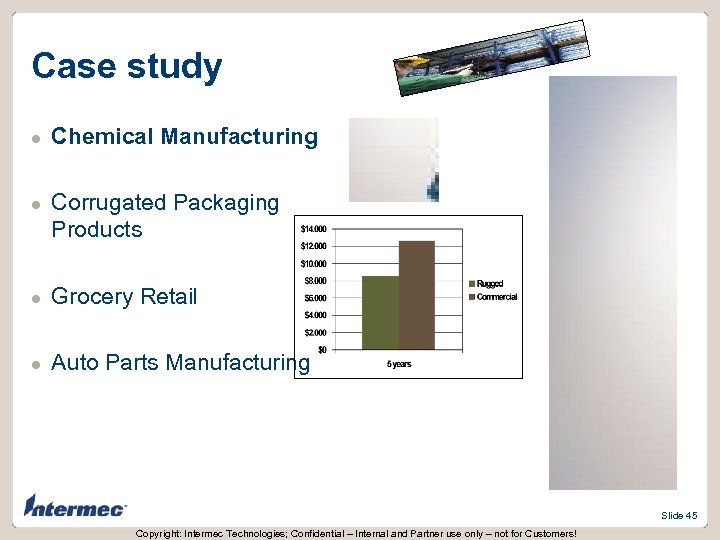 Case study l l Chemical Manufacturing Corrugated Packaging Products l Grocery Retail l Auto