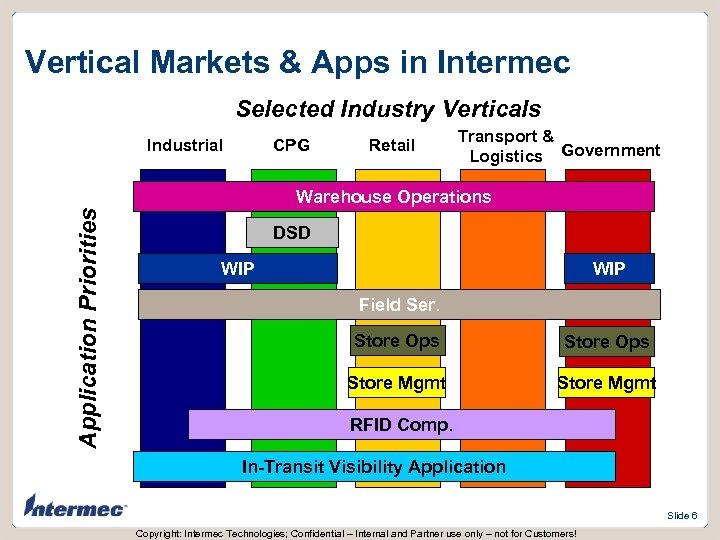 Vertical Markets & Apps in Intermec Selected Industry Verticals Industrial CPG Retail Transport &