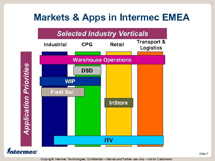 Markets & Apps in Intermec EMEA Selected Industry Verticals Industrial CPG Retail Transport &