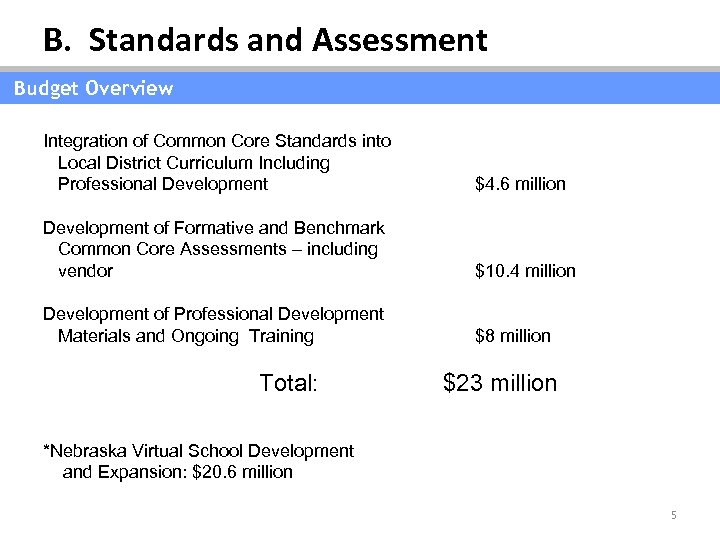 B. Standards and Assessment Budget Overview Integration of Common Core Standards into Local District
