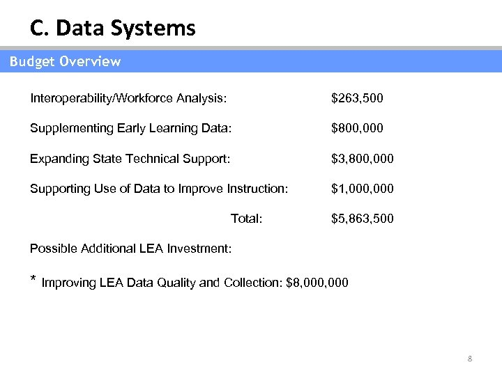 C. Data Systems Budget Overview Interoperability/Workforce Analysis: $263, 500 Supplementing Early Learning Data: $800,