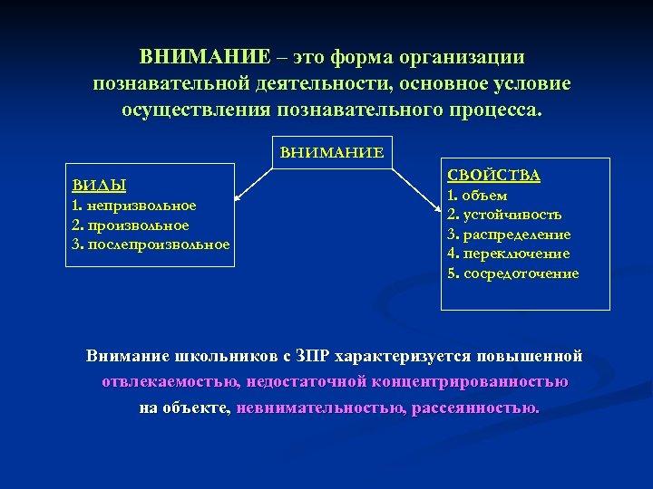 ВНИМАНИЕ – это форма организации познавательной деятельности, основное условие осуществления познавательного процесса. ВНИМАНИЕ ВИДЫ