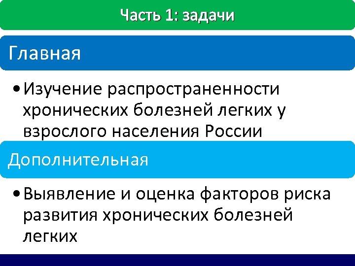 Часть 1: задачи Главная • Изучение распространенности хронических болезней легких у взрослого населения России