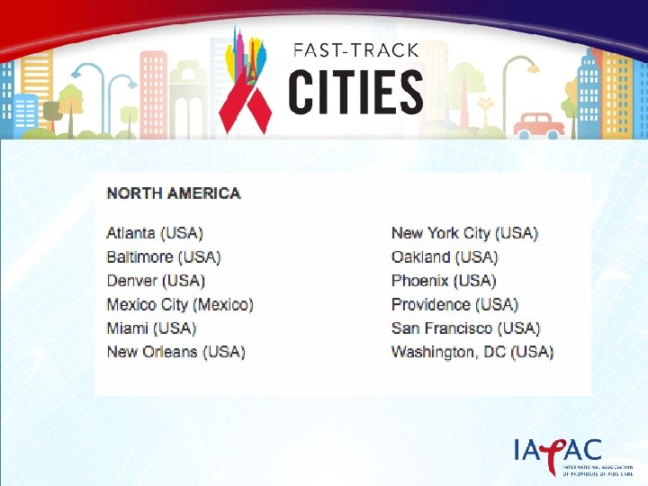 CURRENT KEY FAST-TRACK CITIES