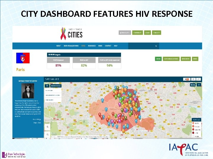 CITY DASHBOARD FEATURES HIV RESPONSE