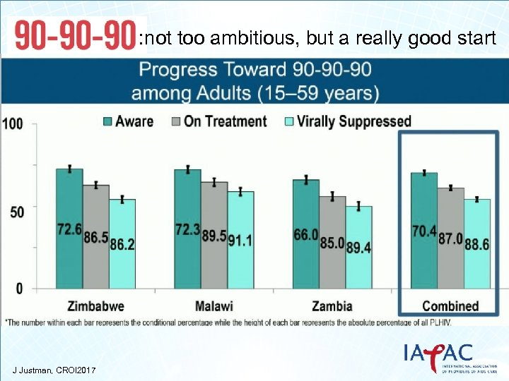 : not too ambitious, but a really good start J Justman, CROI 2017